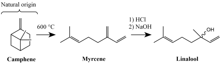 Figure 2: Pathway B - Linalool synthesis from camphene