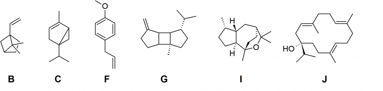Figure 2. Structures of some noticeable constituents of frankincense serrata.